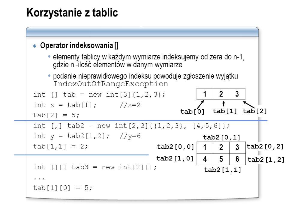 Korzystanie z tablic Operator indeksowania []